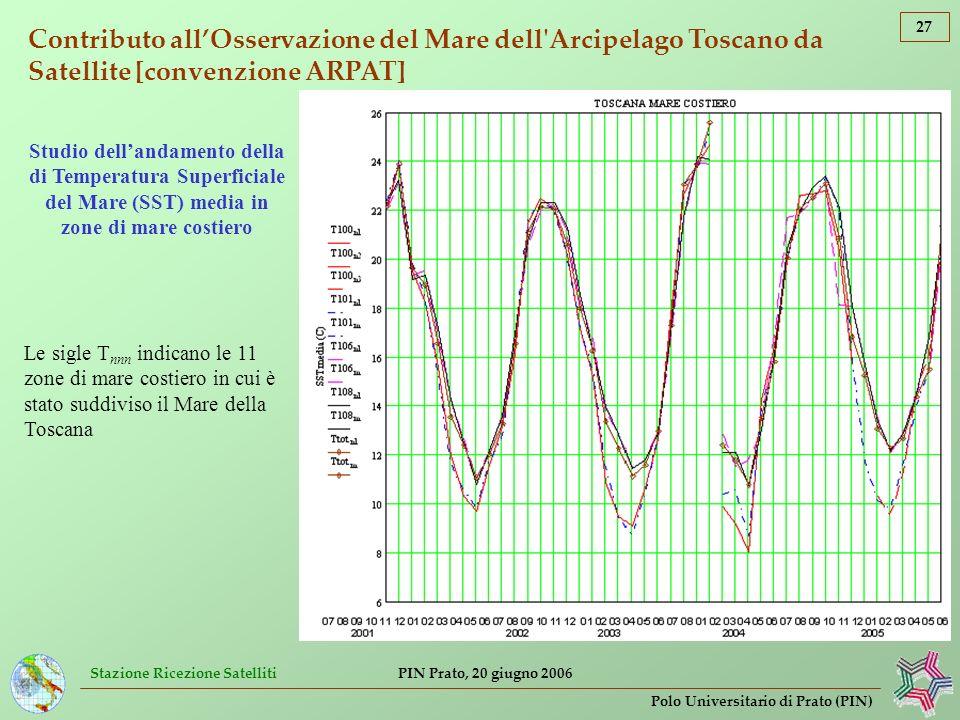 Contributo all'Osservazione del Mare dell Arcipelago Toscano da Satellite [convenzione ARPAT]